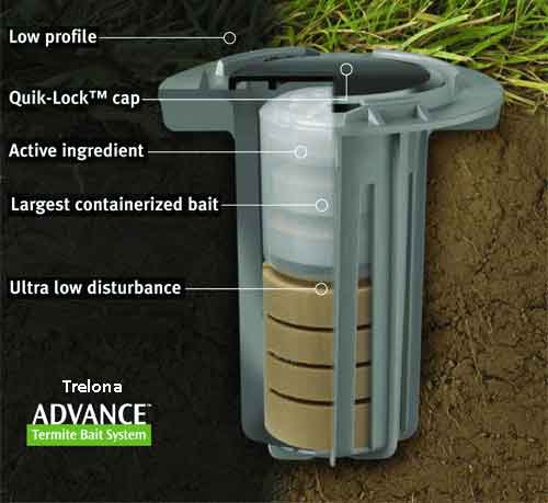 Advance Termite Bait Station Features